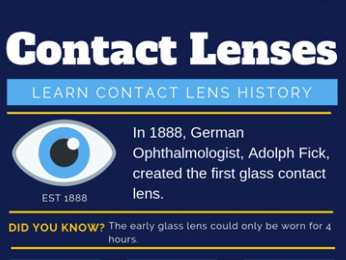 Infographic: Exploring the History of Contact Lenses
