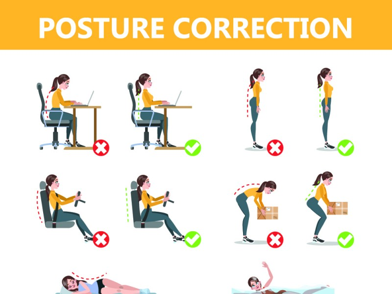 Stand, Sit and Lie Down…the Right Way